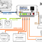 Anschlussschema NMEA Multiplexer MiniPlex-3Wi-N2K von ShipModul
